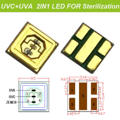 Sterilization_disinfecting led_UVC